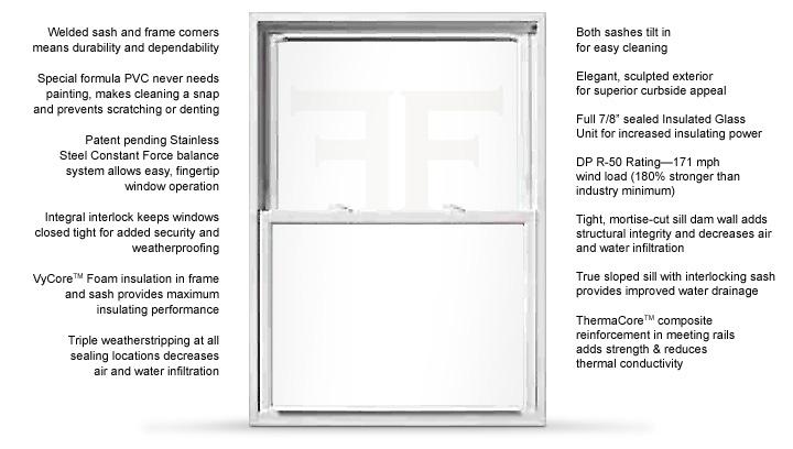 Vytex fortis-windows.fw series description of features